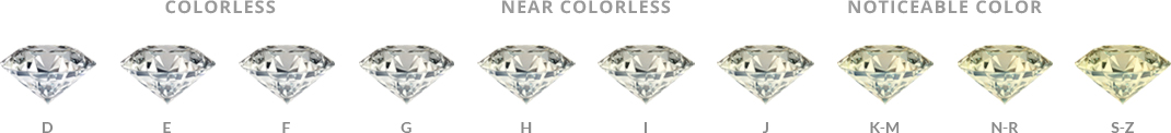 Learn about the color grades of a diamond, through Affinity & Co's Diamond Education.